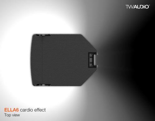 ELLA-cardio-effect-TopView